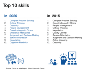 How to prepare for the workforce shift of 2020 - graphic