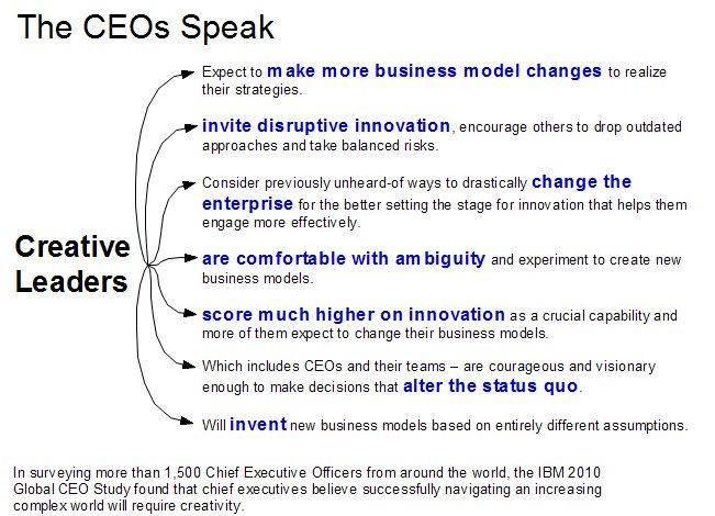 Creative Leaders characteristics
