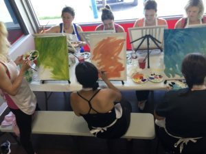 Not-Knowing mindset - a group begins to paint
